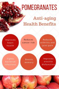 pomegranates for anti-aging